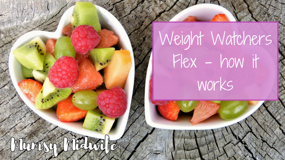 Weight Watchers Flex – how it works